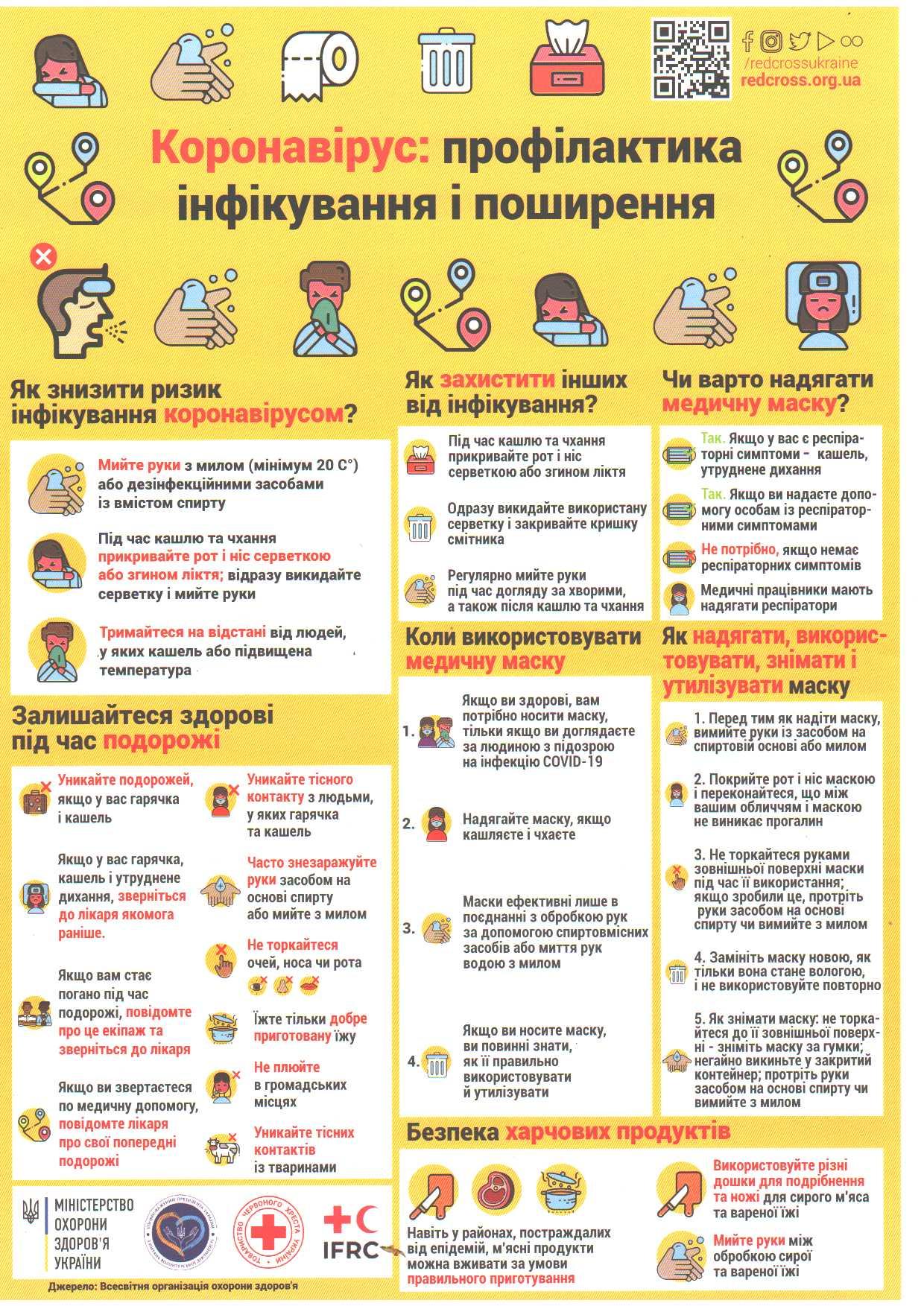 Нетішинська міська рада - Пам'ятки коронавірус!